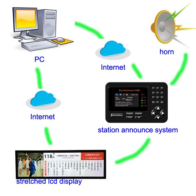 station announce system.jpg