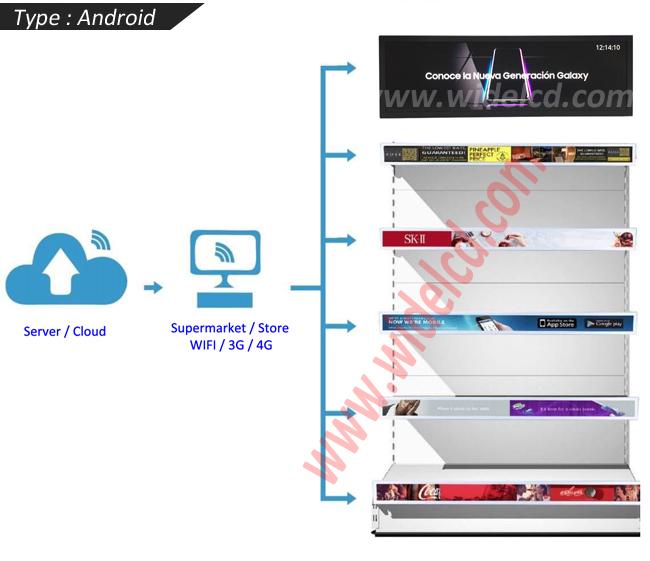 wide lcd working model.jpg